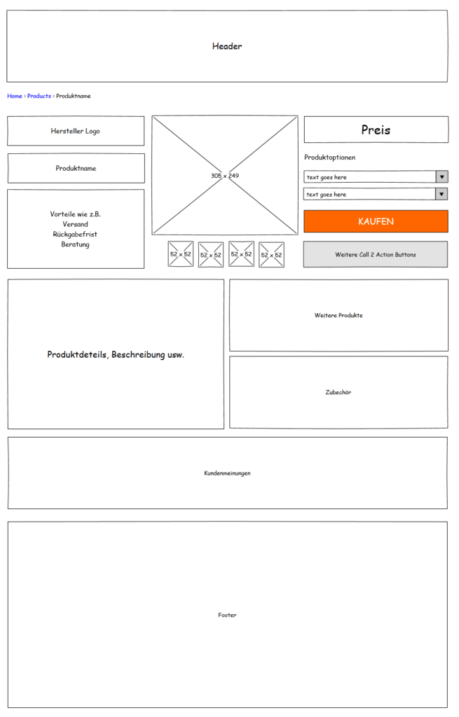 Gestaltung der Produktseite zur Steigerung der Umsätze